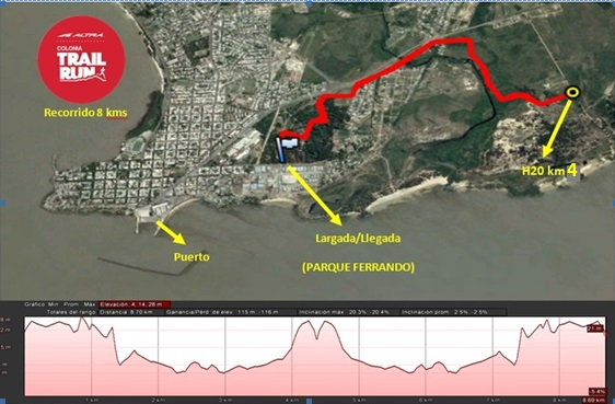 Recorrio 8km Trail Run